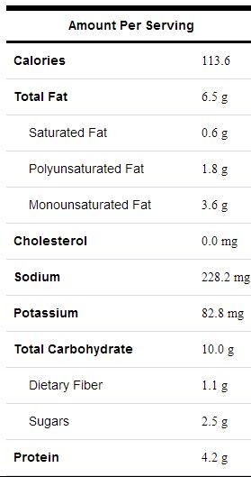 pumpkin protein muffins nutrition