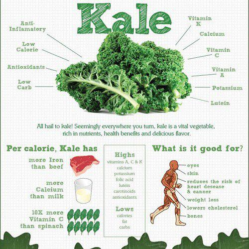 all hail the kale