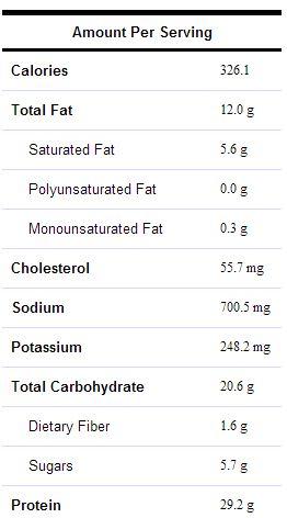 manicotti nutrition