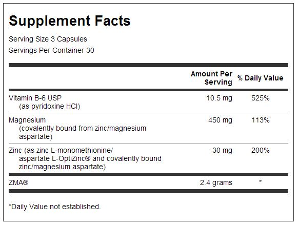 RDA for ZMA Supplement