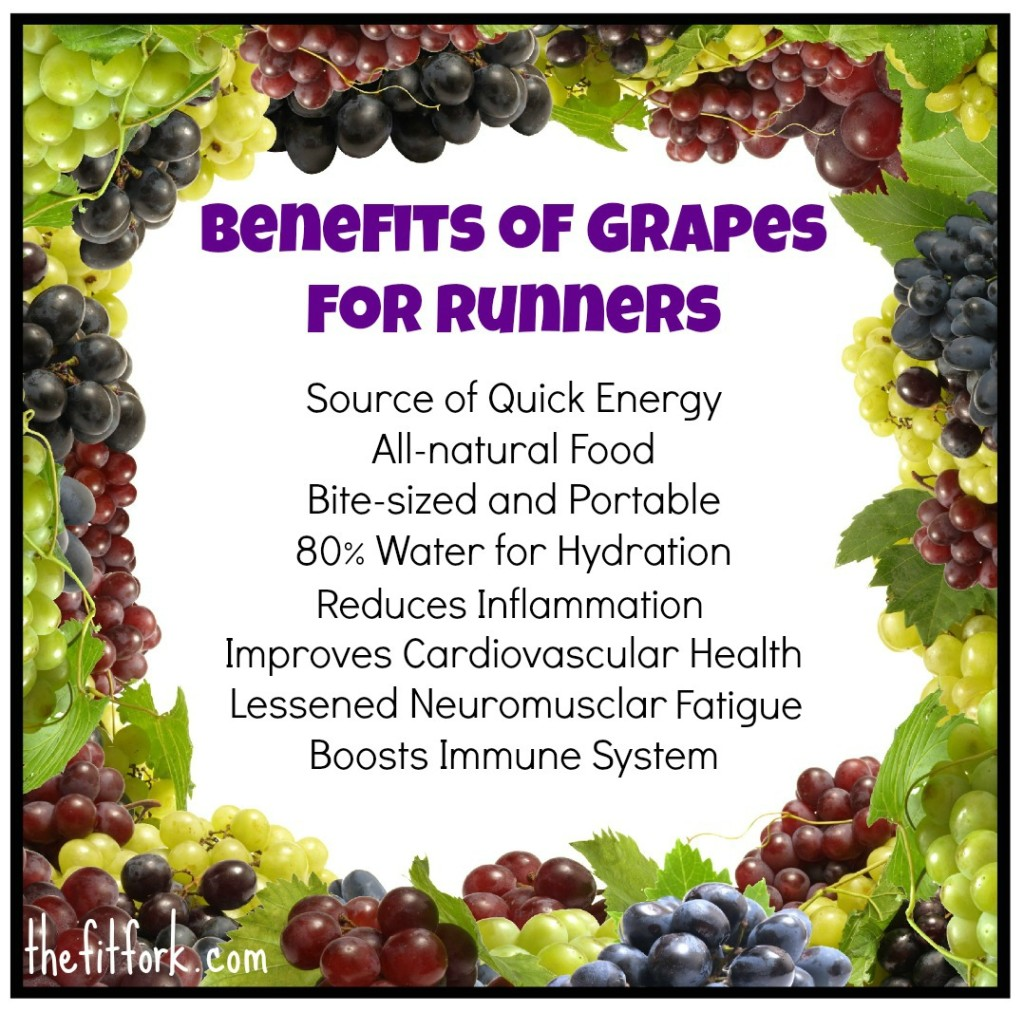 benefits of grapes for runners edit