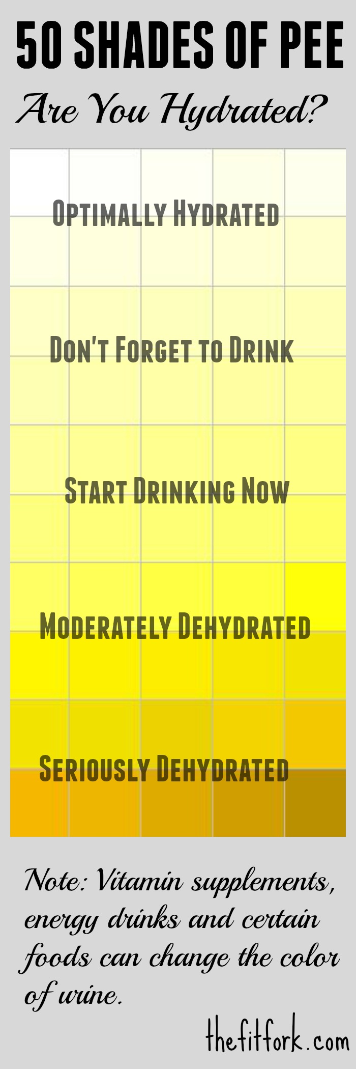 50 Shades of Pee - Urine Hydration Check - TheFitFork.com