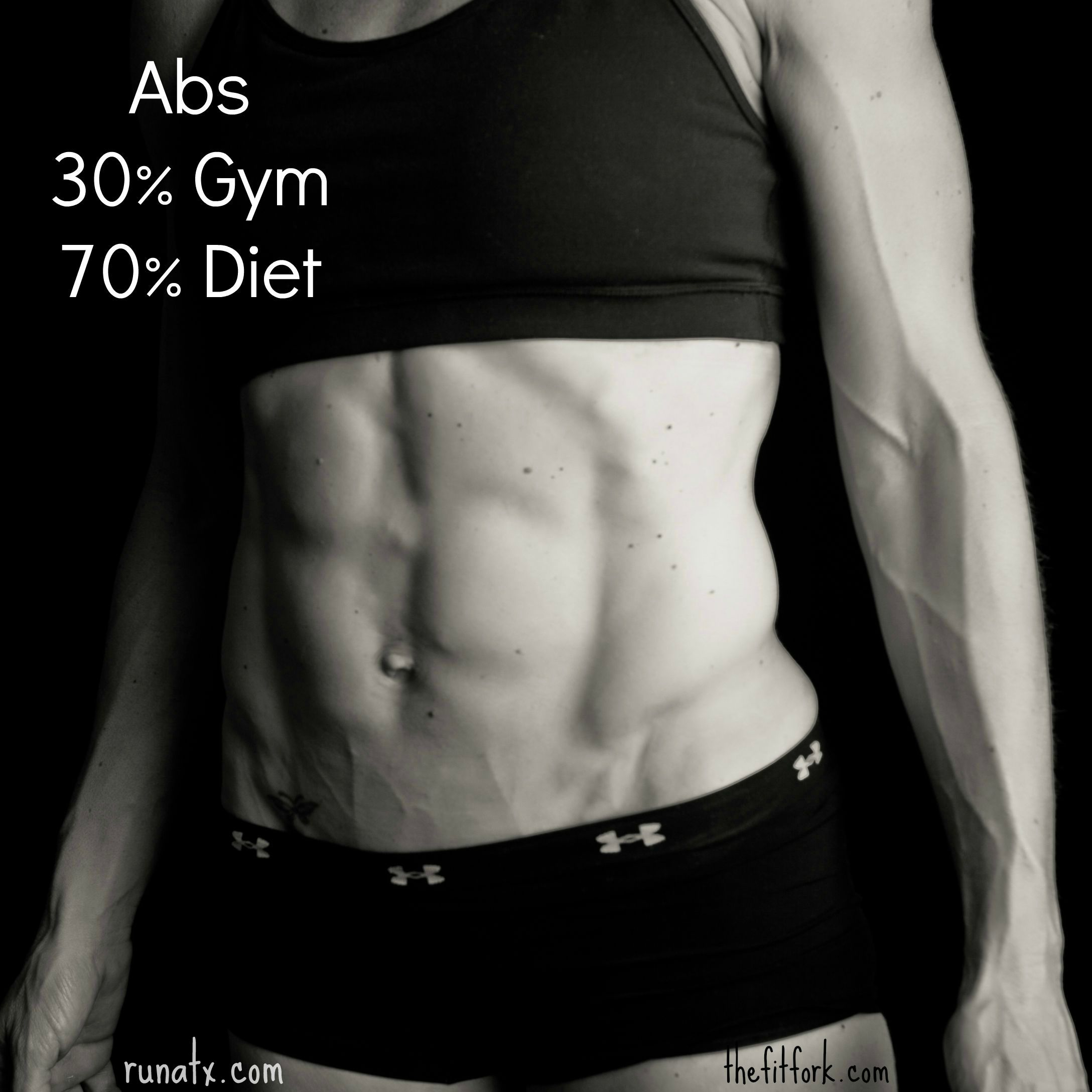 Abs are 30% gym and 70% diet