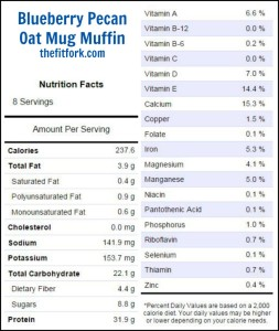 Blueberry Pecan Oat Protein Mug Muffin Nutrition Label