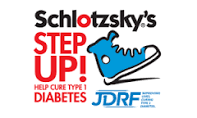 schlotsky-step-up