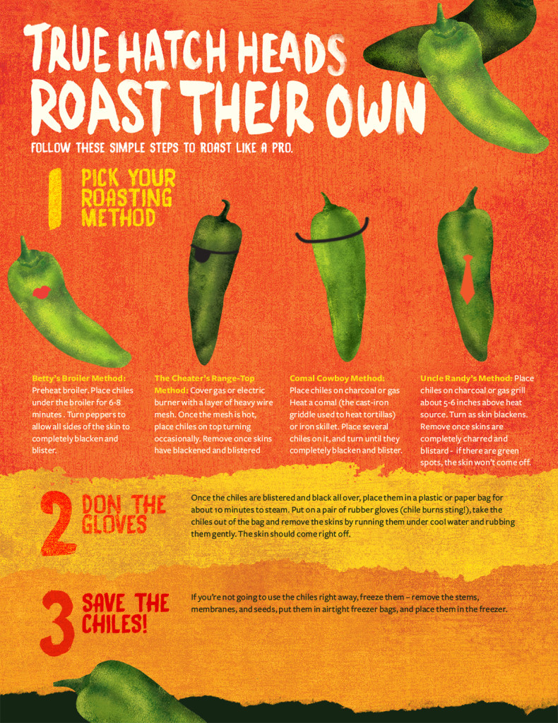 How to Roast Hatch Green Chile - Central Market
